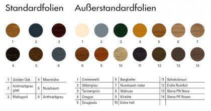 Dekorfolien der Kunststoff-Fenster und Produkte